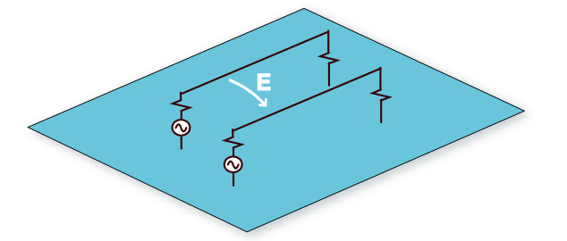 Two circuits above a signal return plane.