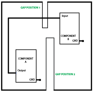 2 possible gap positions in a printed circuit board