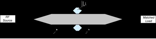 Clemson vehicular electronics laboratory: precise plane wave.